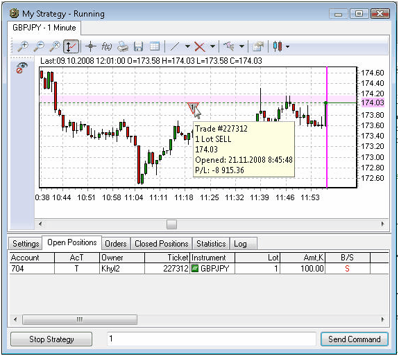 In running trading strategy